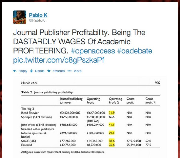 Journal Profits