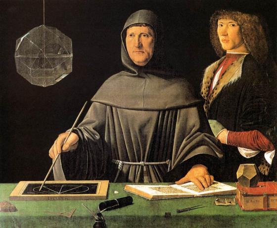 Pacioli Euclid Measurement