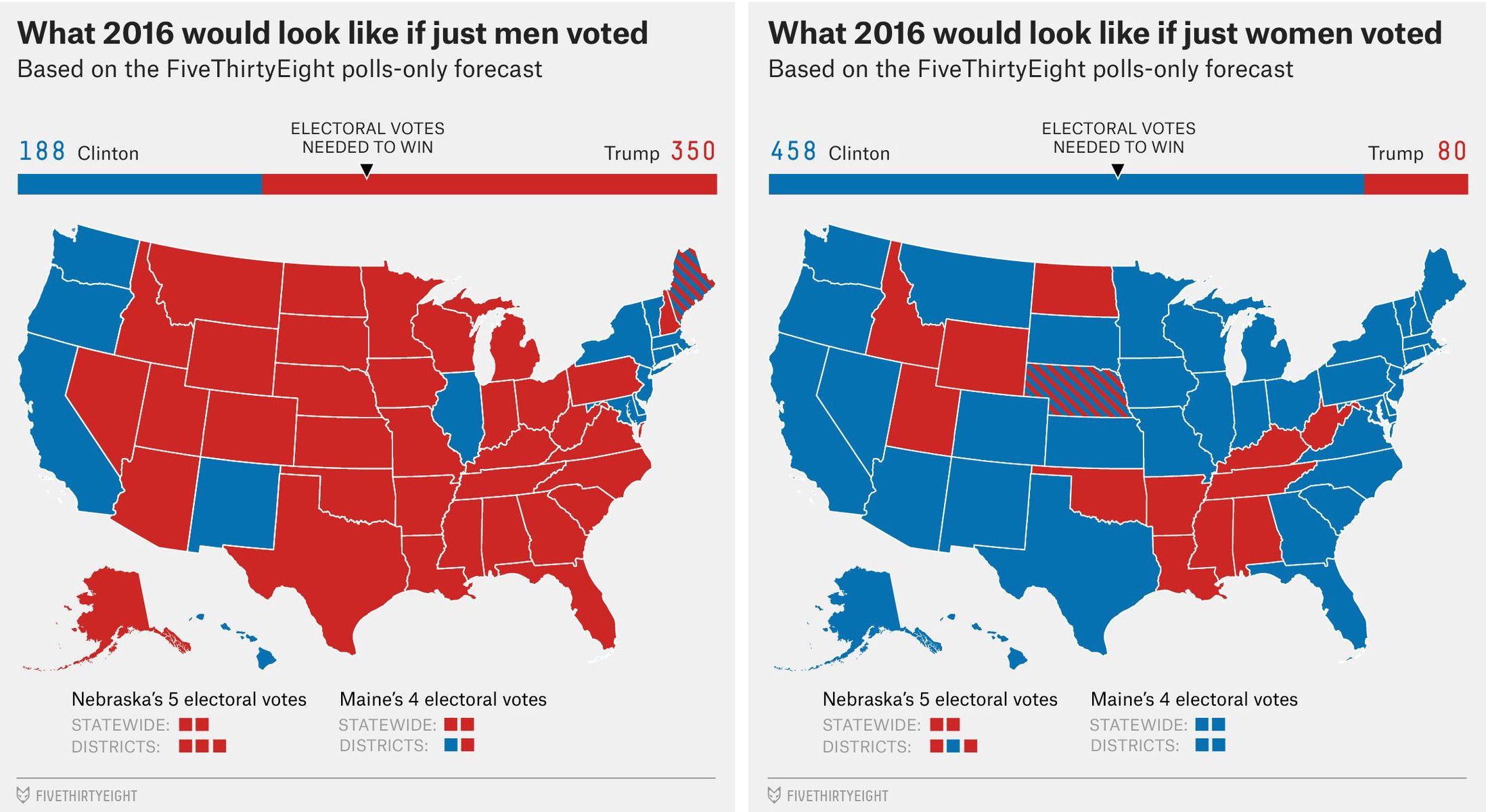 if-just-men-and-women-voted-meme